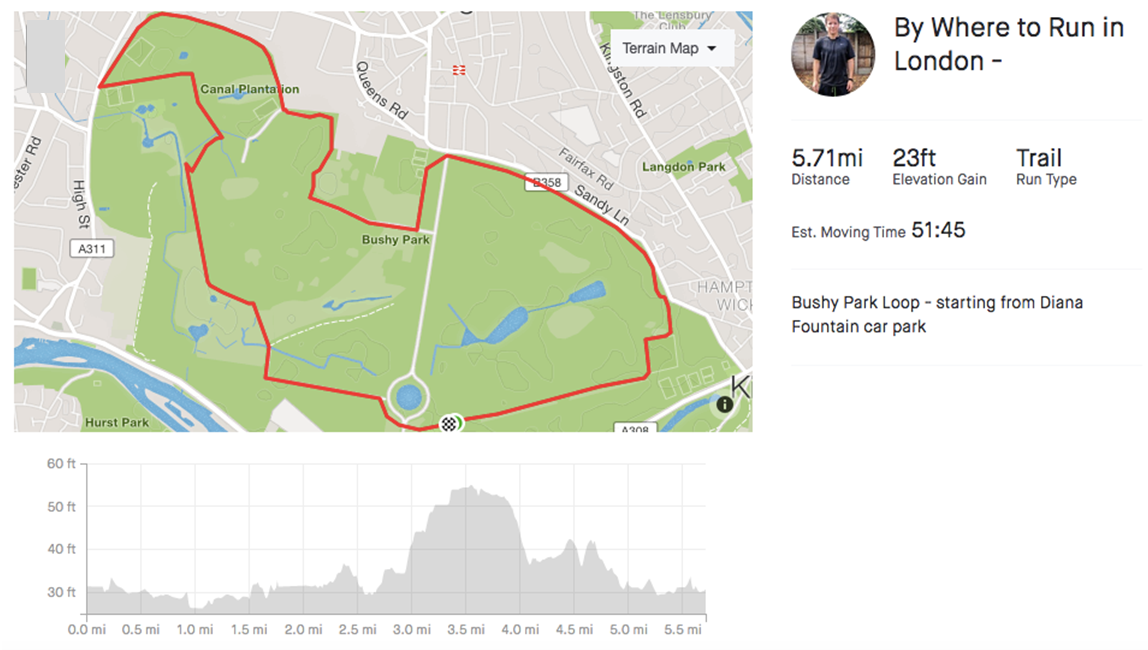 Bushy-Park-Strava-Route-Where-to-run-in-London