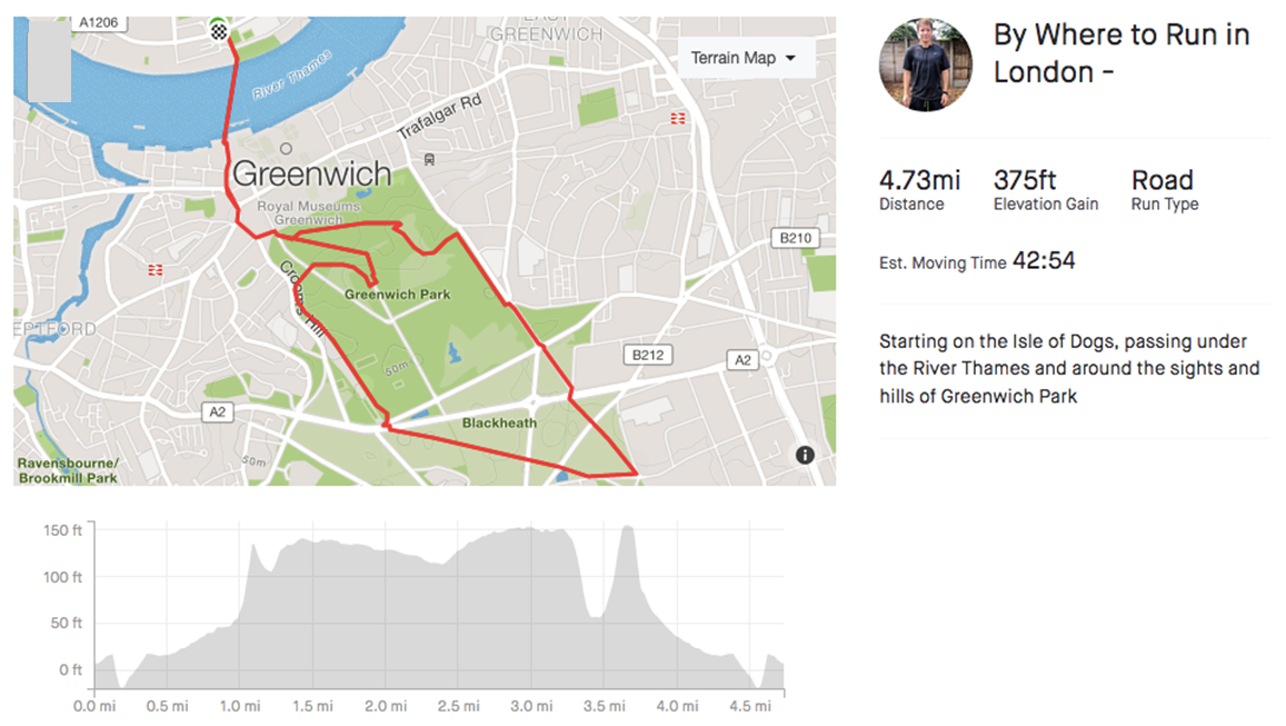 Greenwich-Park-Strava-Route-Where-to-run-in-London