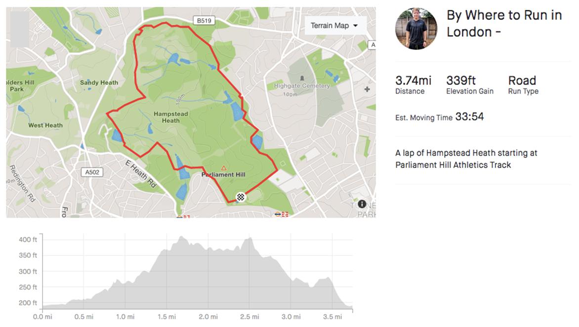 Hampstead-Heath-Strava-Route-Where-to-run-in-London