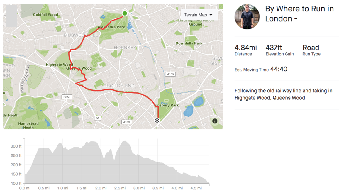 Parkland-Walk-Strava-Route-Where-to-run-in-London