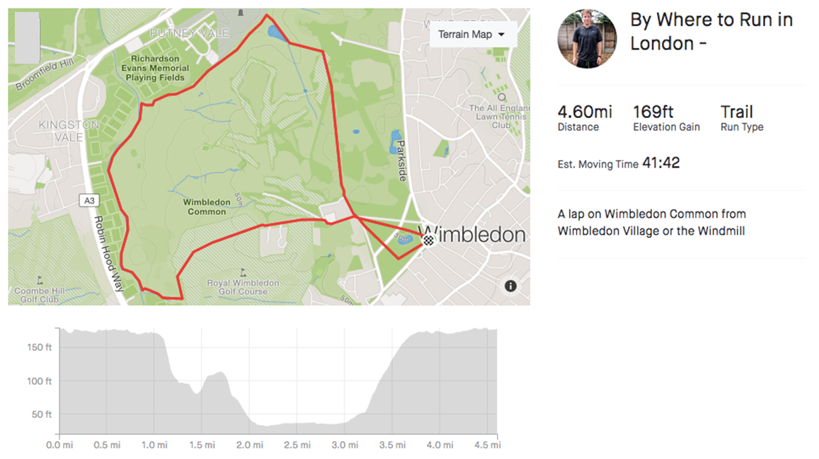 Wimbledon-Common-Strava-Route-Where-to-run-in-London